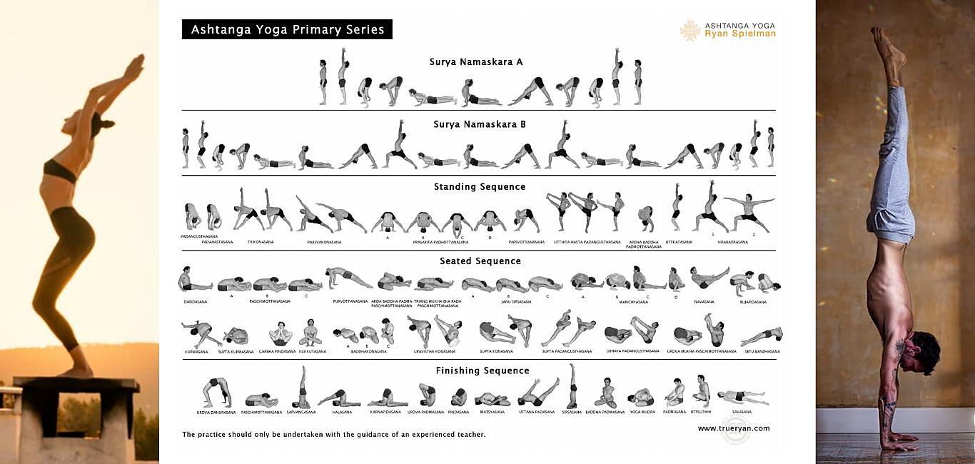 以為瑜伽只是伸展?練完阿斯坦加瑜伽像做完重訓加有氧!